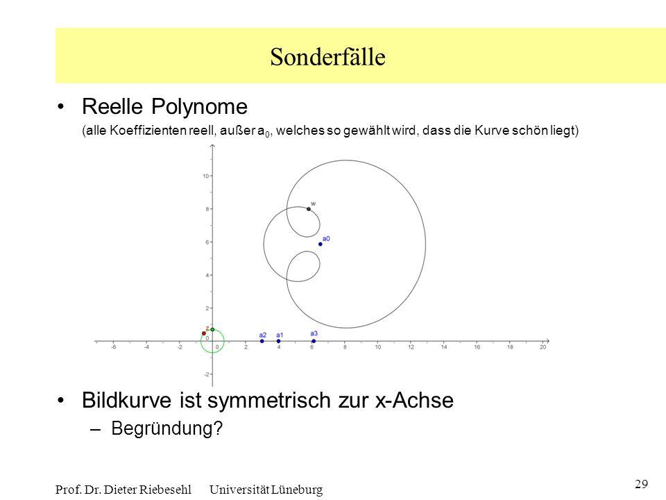 29 Prof. Dr. Dieter Riebesehl Universität Lüneburg Reelle Polynome (alle Koeffizienten reell, außer a 0, welches so gewählt wird, dass die Kurve schön