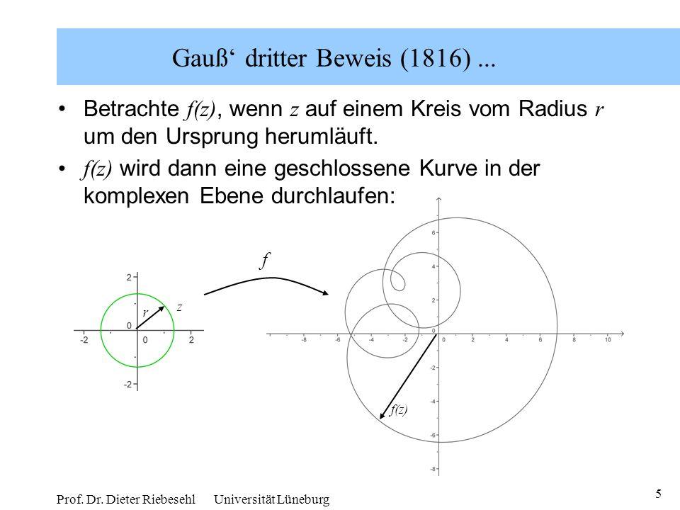 5 Prof. Dr. Dieter Riebesehl Universität Lüneburg Gauß dritter Beweis (1816)... Betrachte f(z), wenn z auf einem Kreis vom Radius r um den Ursprung he