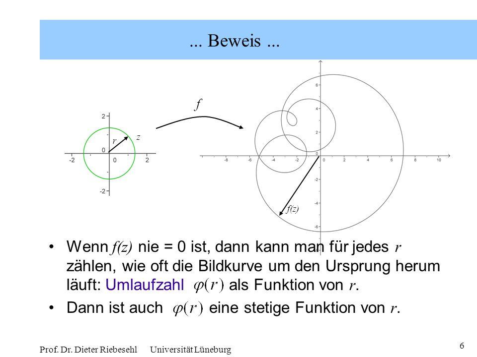 6 Prof. Dr. Dieter Riebesehl Universität Lüneburg... Beweis... Wenn f(z) nie = 0 ist, dann kann man für jedes r zählen, wie oft die Bildkurve um den U