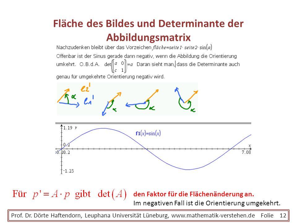 Fläche des Bildes und Determinante der Abbildungsmatrix Prof. Dr. Dörte Haftendorn, Leuphana Universität Lüneburg, www.mathematik-verstehen.de Folie 1