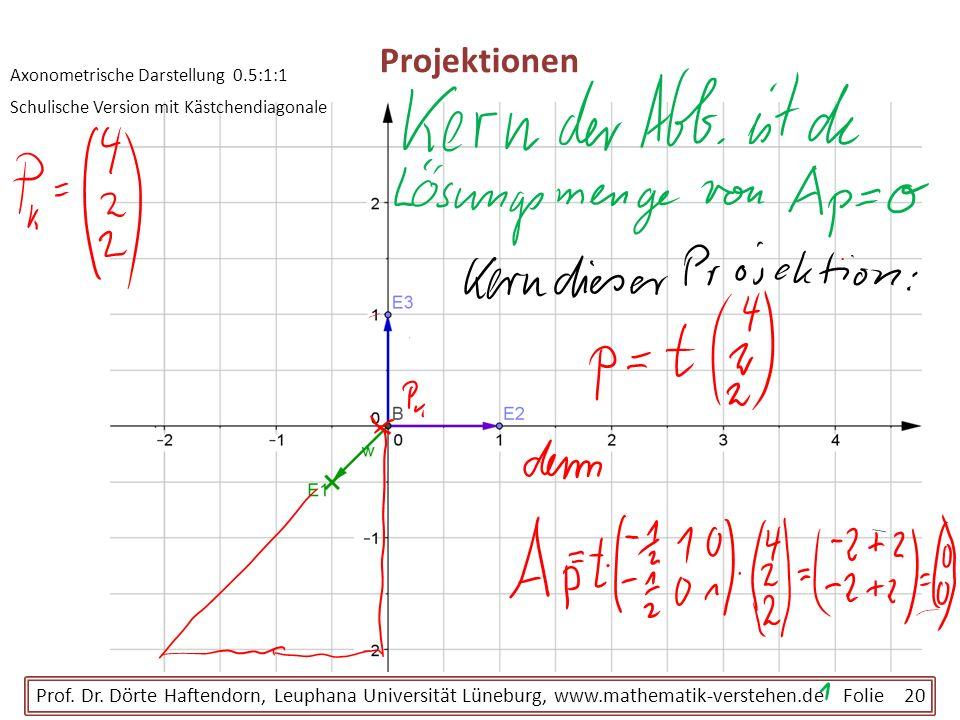 Projektionen Prof. Dr. Dörte Haftendorn, Leuphana Universität Lüneburg, www.mathematik-verstehen.de Folie 20 Axonometrische Darstellung 0.5:1:1 Schuli