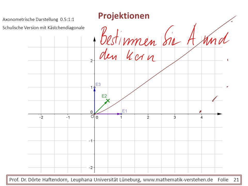 Projektionen Prof. Dr. Dörte Haftendorn, Leuphana Universität Lüneburg, www.mathematik-verstehen.de Folie 21 Axonometrische Darstellung 0.5:1:1 Schuli