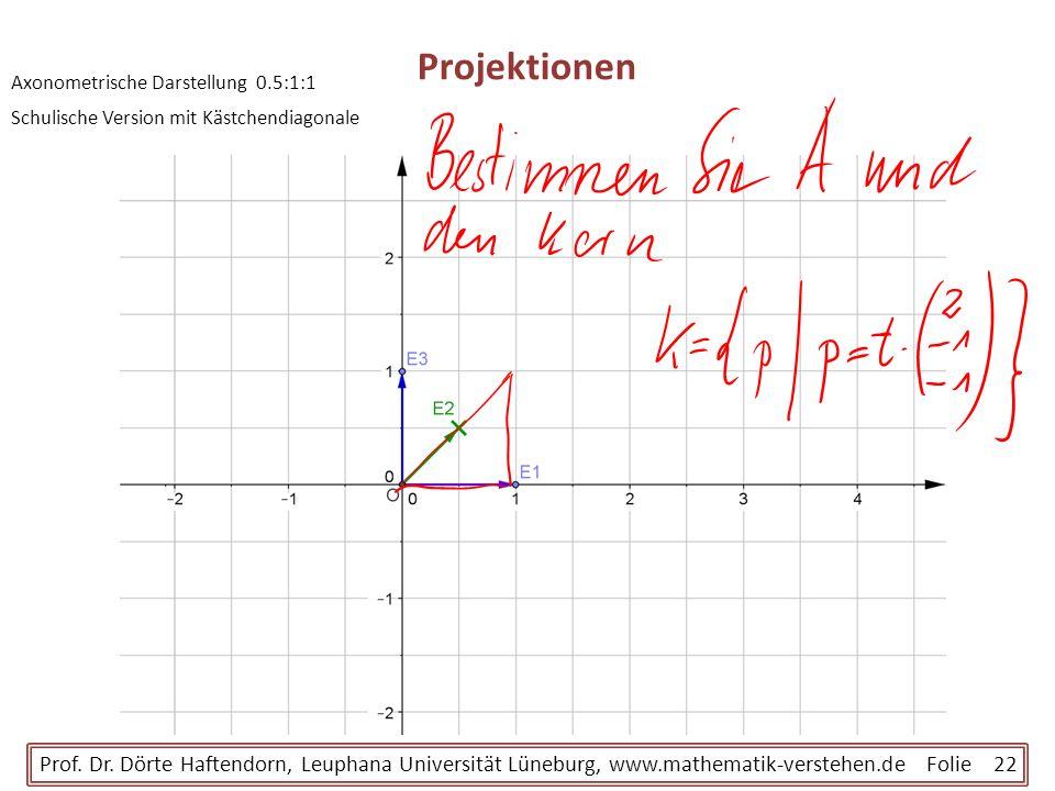 Projektionen Prof. Dr. Dörte Haftendorn, Leuphana Universität Lüneburg, www.mathematik-verstehen.de Folie 22 Axonometrische Darstellung 0.5:1:1 Schuli