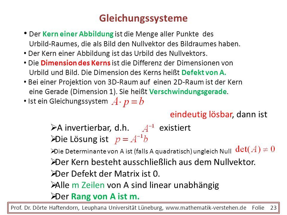 Gleichungssysteme Prof. Dr. Dörte Haftendorn, Leuphana Universität Lüneburg, www.mathematik-verstehen.de Folie 23 Der Kern einer Abbildung ist die Men