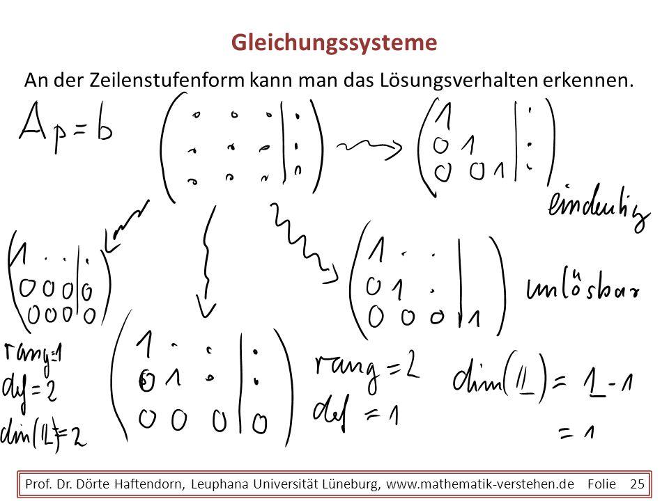 Gleichungssysteme Prof. Dr. Dörte Haftendorn, Leuphana Universität Lüneburg, www.mathematik-verstehen.de Folie 25 An der Zeilenstufenform kann man das