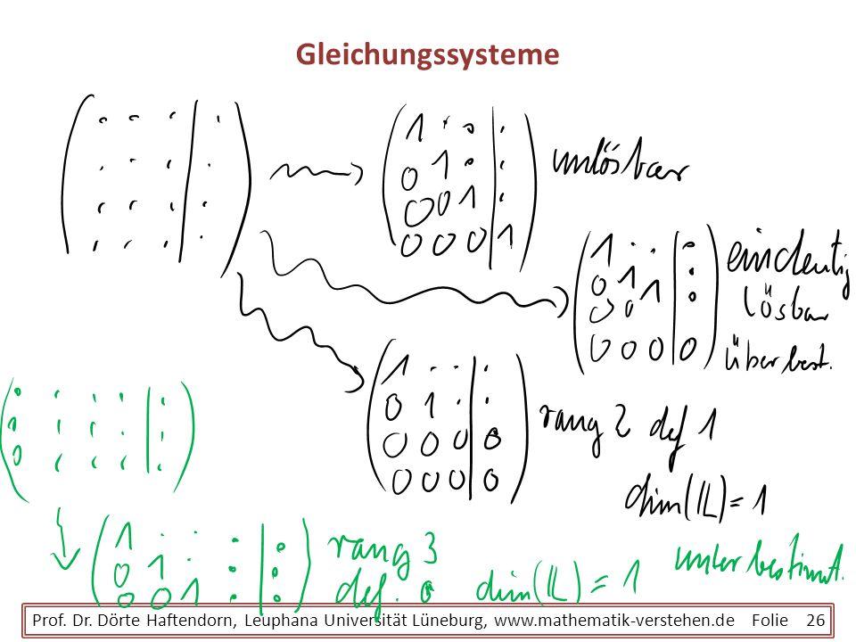 Gleichungssysteme Prof. Dr. Dörte Haftendorn, Leuphana Universität Lüneburg, www.mathematik-verstehen.de Folie 26