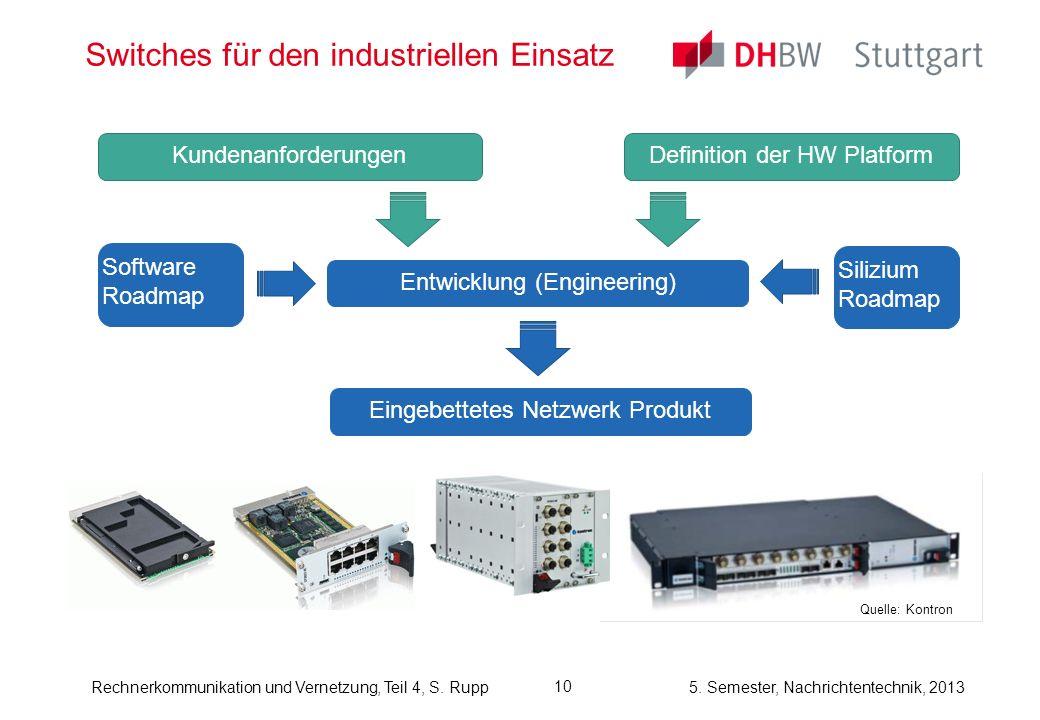 5. Semester, Nachrichtentechnik, 2013Rechnerkommunikation und Vernetzung, Teil 4, S. Rupp Switches für den industriellen Einsatz Eingebettetes Netzwer