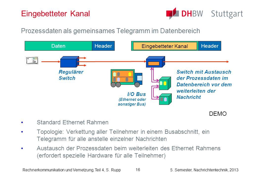5. Semester, Nachrichtentechnik, 2013Rechnerkommunikation und Vernetzung, Teil 4, S. Rupp Eingebetteter Kanal Prozessdaten als gemeinsames Telegramm i