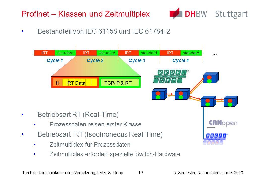 5. Semester, Nachrichtentechnik, 2013Rechnerkommunikation und Vernetzung, Teil 4, S. Rupp Profinet – Klassen und Zeitmultiplex Bestandteil von IEC 611