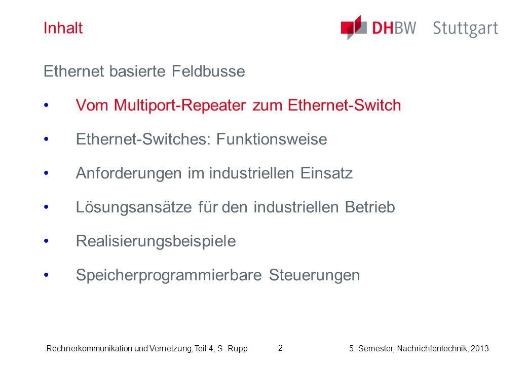 5. Semester, Nachrichtentechnik, 2013Rechnerkommunikation und Vernetzung, Teil 4, S. Rupp Inhalt Ethernet basierte Feldbusse Vom Multiport-Repeater zu