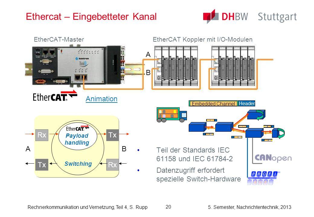 5. Semester, Nachrichtentechnik, 2013Rechnerkommunikation und Vernetzung, Teil 4, S. Rupp Ethercat – Eingebetteter Kanal EtherCAT Koppler mit I/O-Modu