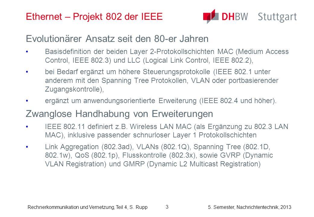5. Semester, Nachrichtentechnik, 2013Rechnerkommunikation und Vernetzung, Teil 4, S. Rupp Ethernet – Projekt 802 der IEEE Evolutionärer Ansatz seit de
