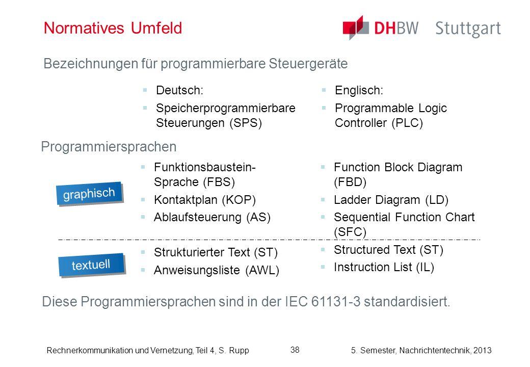 5. Semester, Nachrichtentechnik, 2013Rechnerkommunikation und Vernetzung, Teil 4, S. Rupp 38 Normatives Umfeld Bezeichnungen für programmierbare Steue