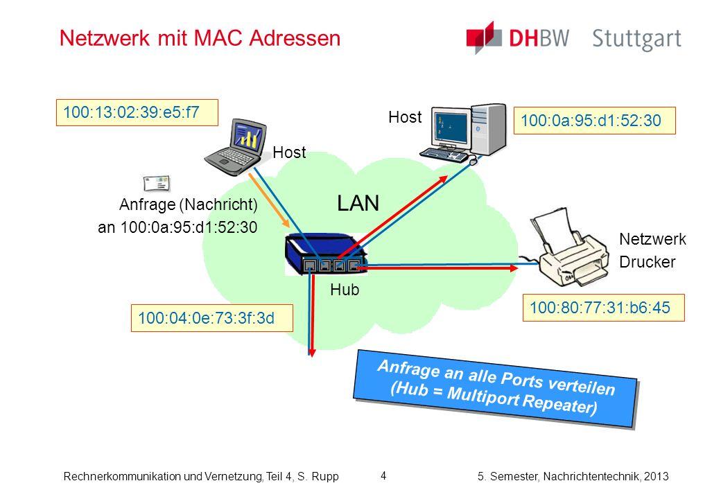 5. Semester, Nachrichtentechnik, 2013Rechnerkommunikation und Vernetzung, Teil 4, S. Rupp Netzwerk mit MAC Adressen Hub Host Netzwerk Drucker LAN 100: