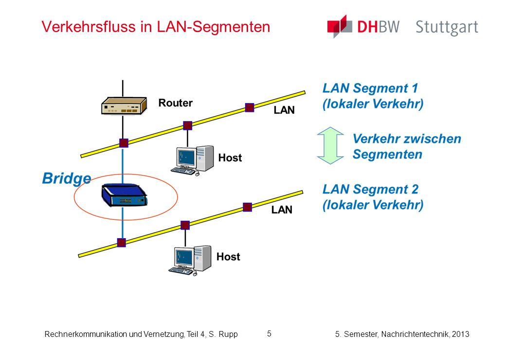 5. Semester, Nachrichtentechnik, 2013Rechnerkommunikation und Vernetzung, Teil 4, S. Rupp Verkehrsfluss in LAN-Segmenten 5