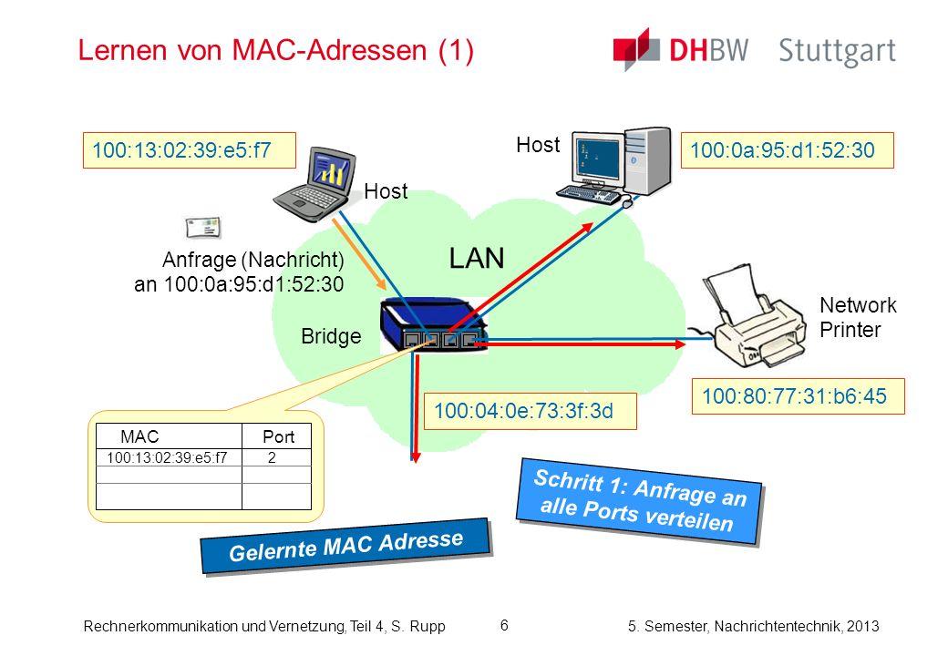 5. Semester, Nachrichtentechnik, 2013Rechnerkommunikation und Vernetzung, Teil 4, S. Rupp Lernen von MAC-Adressen (1) Bridge Host Network Printer LAN