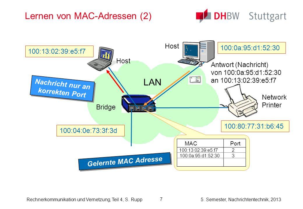 5. Semester, Nachrichtentechnik, 2013Rechnerkommunikation und Vernetzung, Teil 4, S. Rupp Lernen von MAC-Adressen (2) Host Network Printer LAN 100:13: