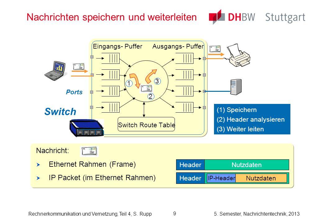 5. Semester, Nachrichtentechnik, 2013Rechnerkommunikation und Vernetzung, Teil 4, S. Rupp Nachrichten speichern und weiterleiten Switch Route Table Au