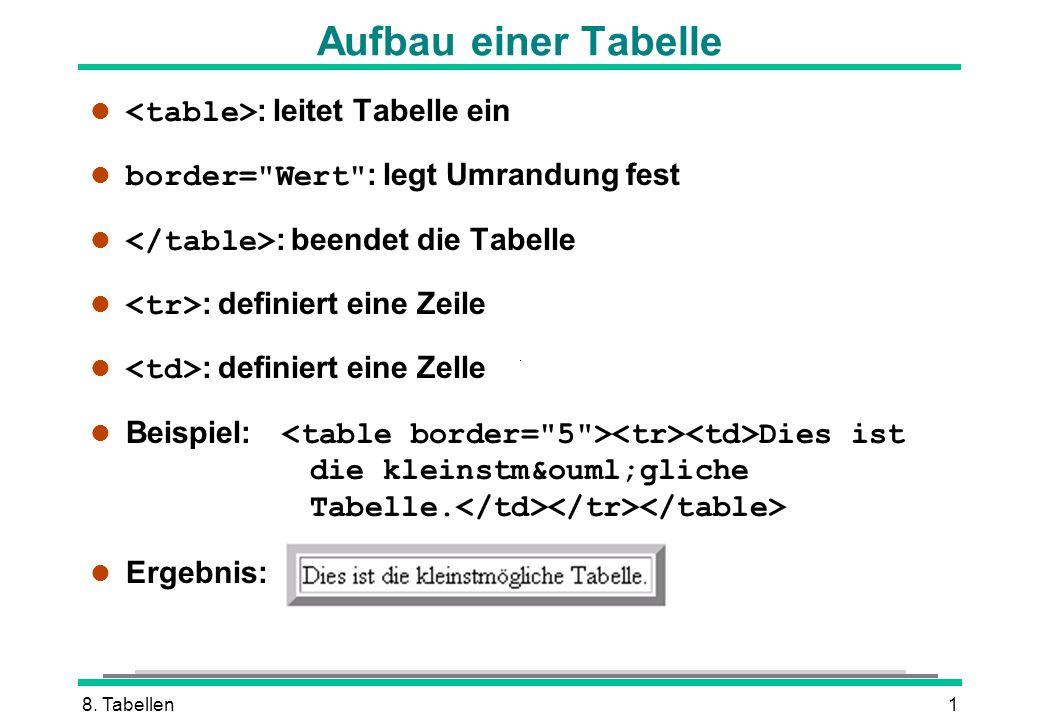 8. Tabellen1 : leitet Tabelle ein border=