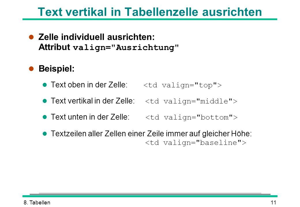 8. Tabellen11 Text vertikal in Tabellenzelle ausrichten Zelle individuell ausrichten: Attribut valign=
