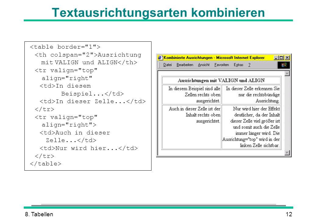 8. Tabellen12 Textausrichtungsarten kombinieren Ausrichtung mit VALIGN und ALIGN In diesem Beispiel... In dieser Zelle... Auch in dieser Zelle... Nur