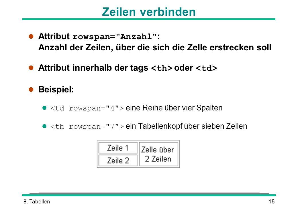 8. Tabellen15 Zeilen verbinden Attribut rowspan=