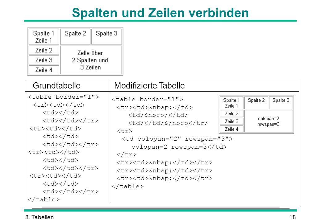 8. Tabellen18 Spalten und Zeilen verbinden Grundtabelle &;nbsp colspan=2 rowspan=3 Modifizierte Tabelle