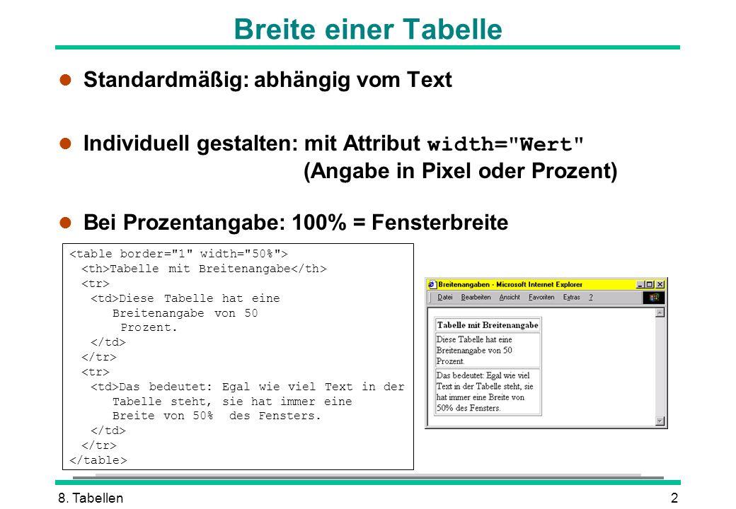8. Tabellen2 l Standardmäßig: abhängig vom Text Individuell gestalten: mit Attribut width=