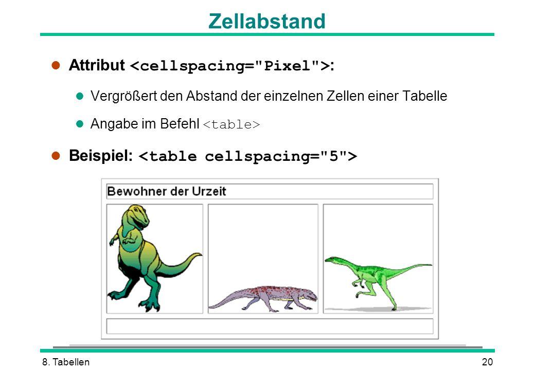 8. Tabellen20 Zellabstand Attribut : l Vergrößert den Abstand der einzelnen Zellen einer Tabelle Angabe im Befehl Beispiel: