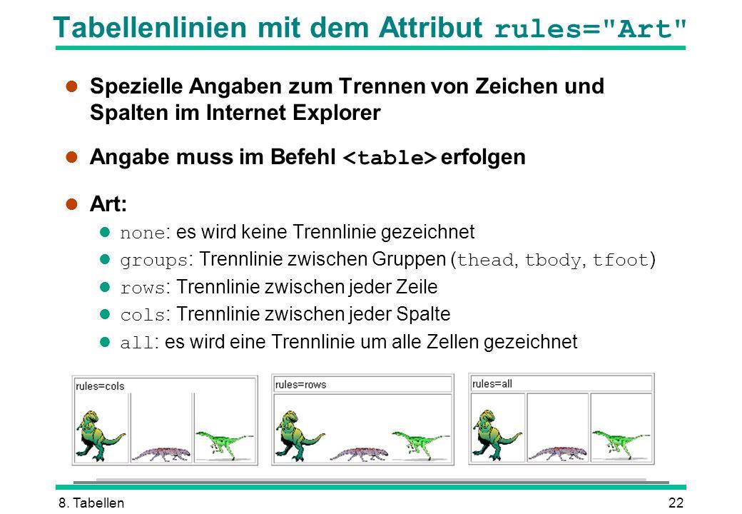 8. Tabellen22 Tabellenlinien mit dem Attribut rules=