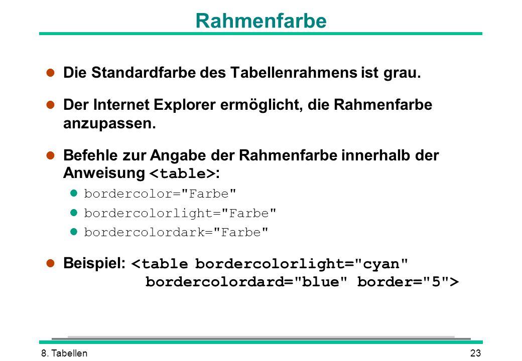 8. Tabellen23 Rahmenfarbe l Die Standardfarbe des Tabellenrahmens ist grau. l Der Internet Explorer ermöglicht, die Rahmenfarbe anzupassen. Befehle zu