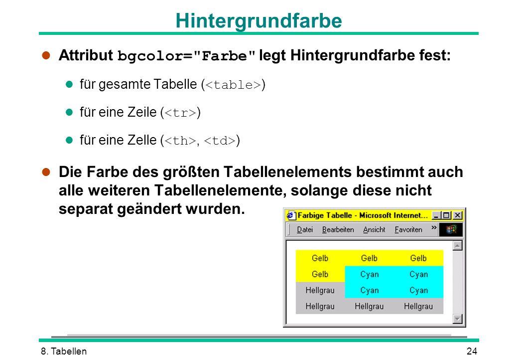 8. Tabellen24 Hintergrundfarbe Attribut bgcolor=