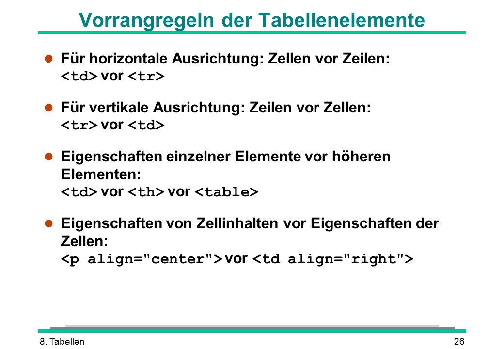 8. Tabellen26 Vorrangregeln der Tabellenelemente Für horizontale Ausrichtung: Zellen vor Zeilen: vor Für vertikale Ausrichtung: Zeilen vor Zellen: vor