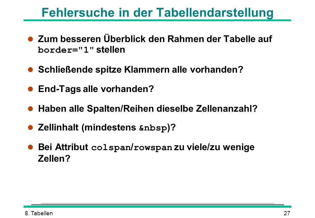 8. Tabellen27 Fehlersuche in der Tabellendarstellung Zum besseren Überblick den Rahmen der Tabelle auf border=