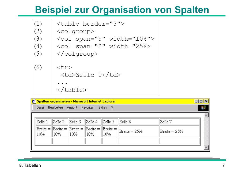 8. Tabellen7 Beispiel zur Organisation von Spalten (1) (2) (3) (4) (5) (6) Zelle 1...