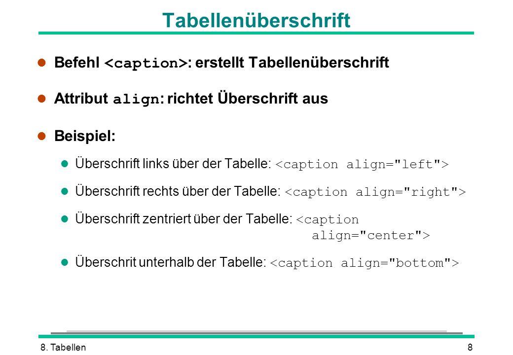 8. Tabellen8 Tabellenüberschrift Befehl : erstellt Tabellenüberschrift Attribut align : richtet Überschrift aus l Beispiel: Überschrift links über der