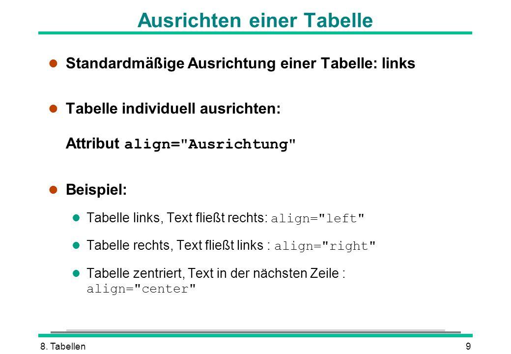 8. Tabellen9 Ausrichten einer Tabelle l Standardmäßige Ausrichtung einer Tabelle: links Tabelle individuell ausrichten: Attribut align=