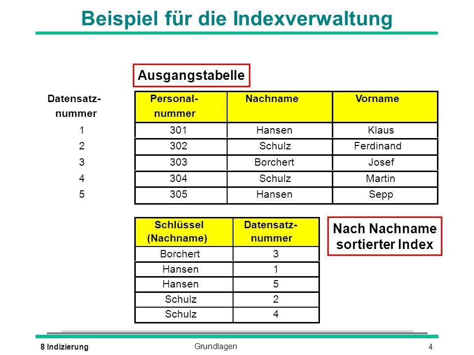 48 IndizierungGrundlagen Beispiel für die Indexverwaltung Schlüssel (Nachname) Datensatz- nummer Borchert3 Hansen1 5 Schulz2 4 Ausgangstabelle Nach Nachname sortierter Index