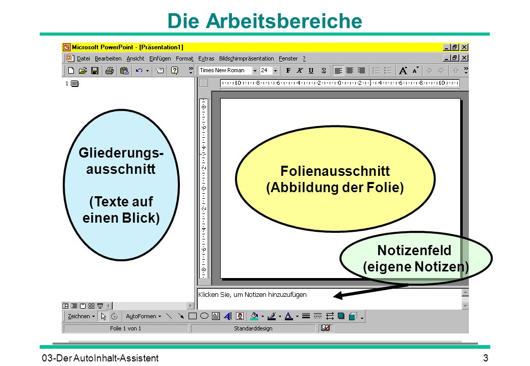 03-Der AutoInhalt-Assistent3 Die Arbeitsbereiche Gliederungs- ausschnitt (Texte auf einen Blick) Folienausschnitt (Abbildung der Folie) Notizenfeld (eigene Notizen)