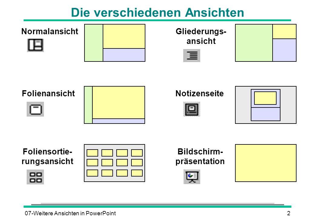 07-Weitere Ansichten in PowerPoint2 Normalansicht Folienansicht Gliederungs- ansicht Foliensortie- rungsansicht Notizenseite Bildschirm- präsentation