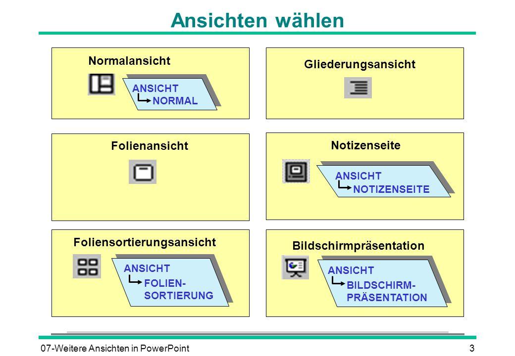 07-Weitere Ansichten in PowerPoint3 Ansichten wählen Gliederungsansicht Normalansicht Folienansicht Notizenseite ANSICHT NOTIZENSEITE Foliensortierung