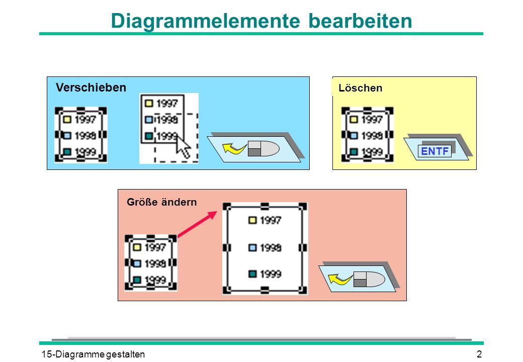 15-Diagramme gestalten2 Diagrammelemente bearbeiten Größe ändern Verschieben Löschen ENTF