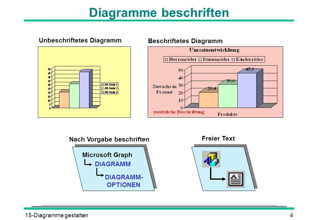 15-Diagramme gestalten4 Diagramme beschriften Beschriftetes Diagramm Unbeschriftetes Diagramm DIAGRAMM DIAGRAMM- OPTIONEN Microsoft Graph Nach Vorgabe beschriften Freier Text