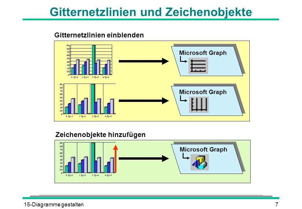 15-Diagramme gestalten7 Gitternetzlinien und Zeichenobjekte Microsoft Graph Gitternetzlinien einblenden Zeichenobjekte hinzufügen Microsoft Graph
