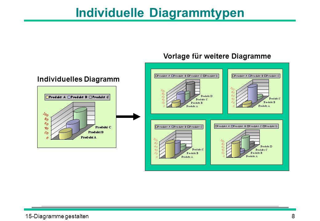 15-Diagramme gestalten8 Individuelle Diagrammtypen Individuelles Diagramm Vorlage für weitere Diagramme