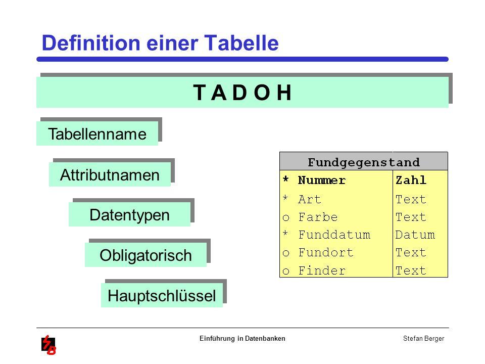 Stefan Berger Einführung in Datenbanken Definition einer Tabelle Attributnamen Datentypen Obligatorisch Hauptschlüssel T A D O H Tabellenname