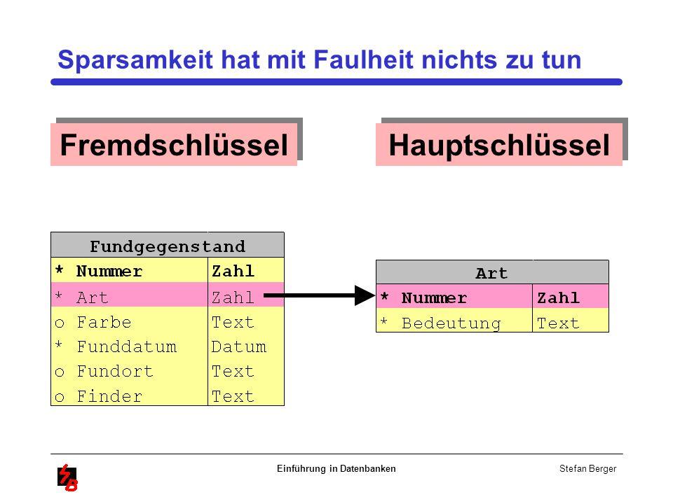 Stefan Berger Einführung in Datenbanken Sparsamkeit hat mit Faulheit nichts zu tun Fremdschlüssel Hauptschlüssel