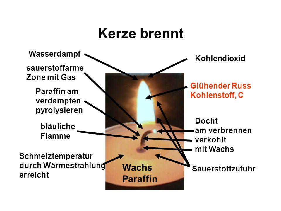 Schmelztemperatur durch Wärmestrahlung erreicht Wachs Paraffin Glühender Russ Kohlenstoff, C Docht am verbrennen verkohlt mit Wachs Paraffin am verdampfen pyrolysieren Wasserdampf sauerstoffarme Zone mit Gas Sauerstoffzufuhr Kohlendioxid bläuliche Flamme Kerze brennt