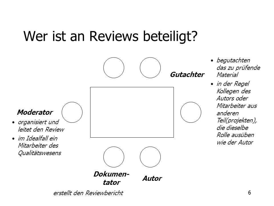6 Wer ist an Reviews beteiligt? Moderator Dokumen- tator Autor Gutachter organisiert und leitet den Review im Idealfall ein Mitarbeiter des Qualitätsw