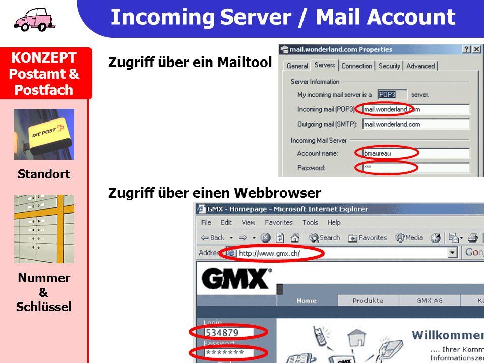 Incoming Server / Mail Account KONZEPT Postamt & Postfach Standort Nummer & Schlüssel Zugriff über einen Webbrowser Zugriff über ein Mailtool